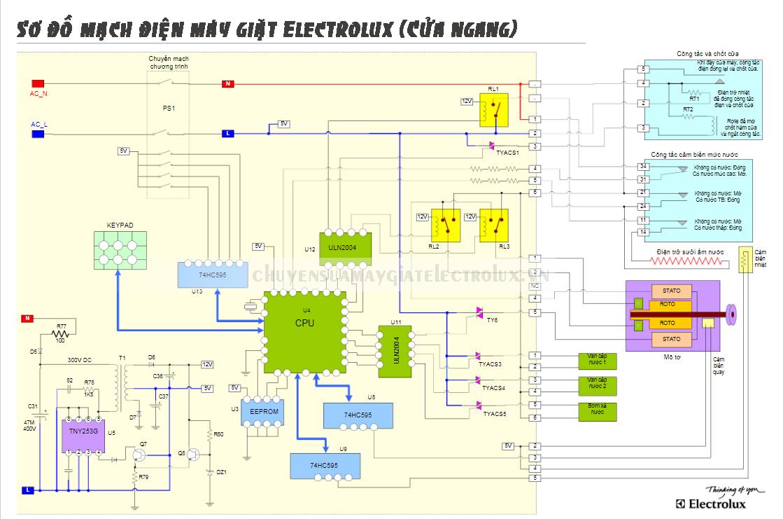 Sơ đồ mạch điện máy giặt Electrolux